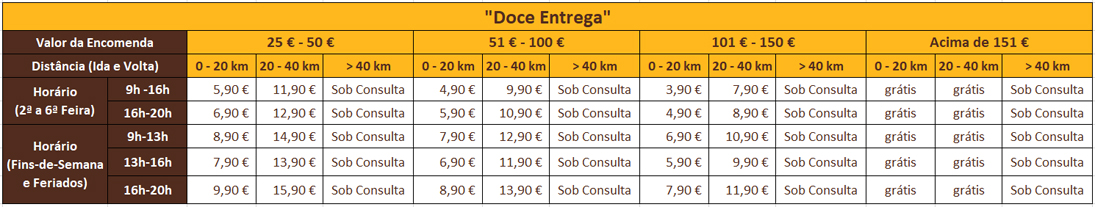 Doce Entrega